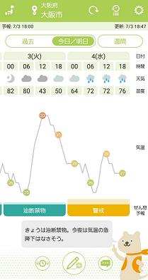 スマートフォンアプリ「ぜんそくリスク予報」をリリース~JMDCと日本気象協会