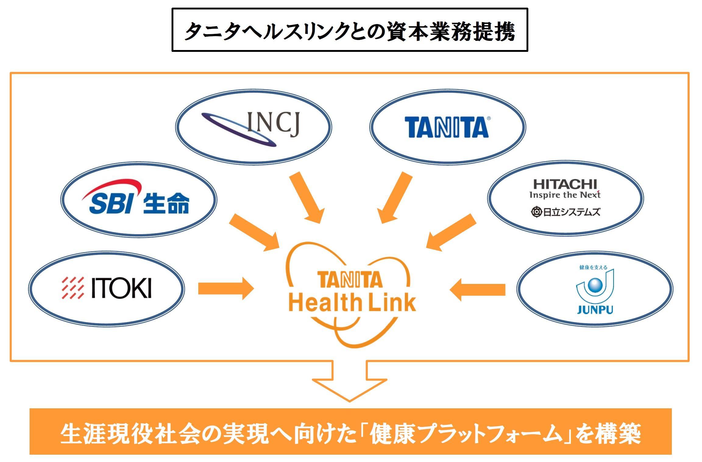 パートナー企業とヘルスケア分野でオープンプラットフォーム構築―タニタヘルスリンク