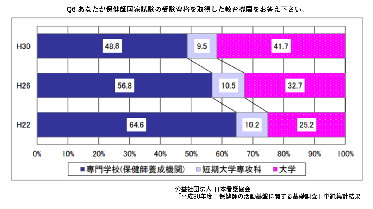 活動基盤調査04.png