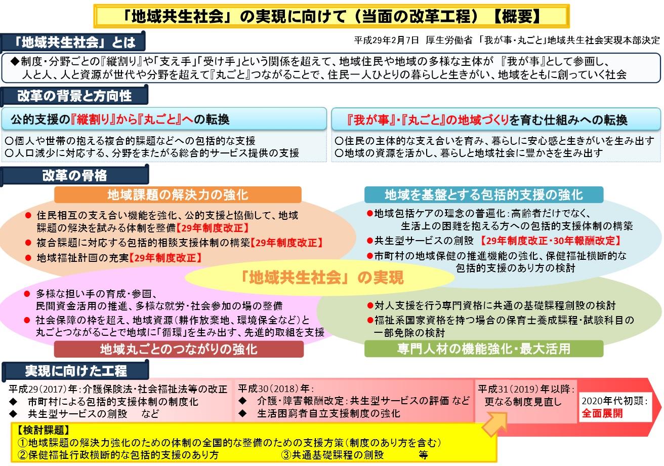 厚労省 『我が事』『丸ごと』の地域共生社会実現に向け改革の工程を公表