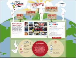 3月13日は「世界腎臓デー」慢性腎臓病(CKD)の啓発に役立つ教材を紹介