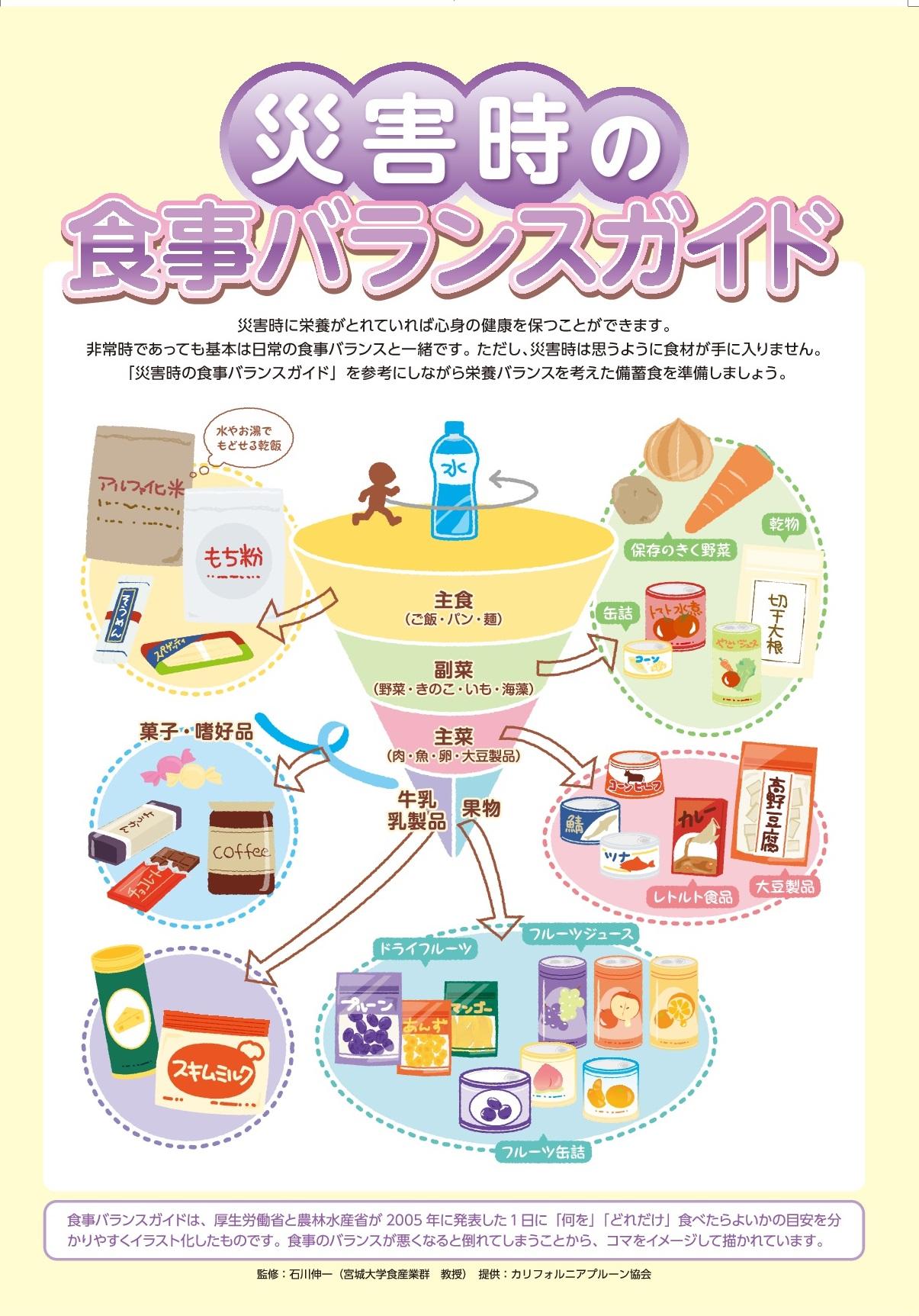災害時の栄養バランスを考える「大震災を生き抜くための食事学」(第23回日本災害医学会ランチョンセミナー)