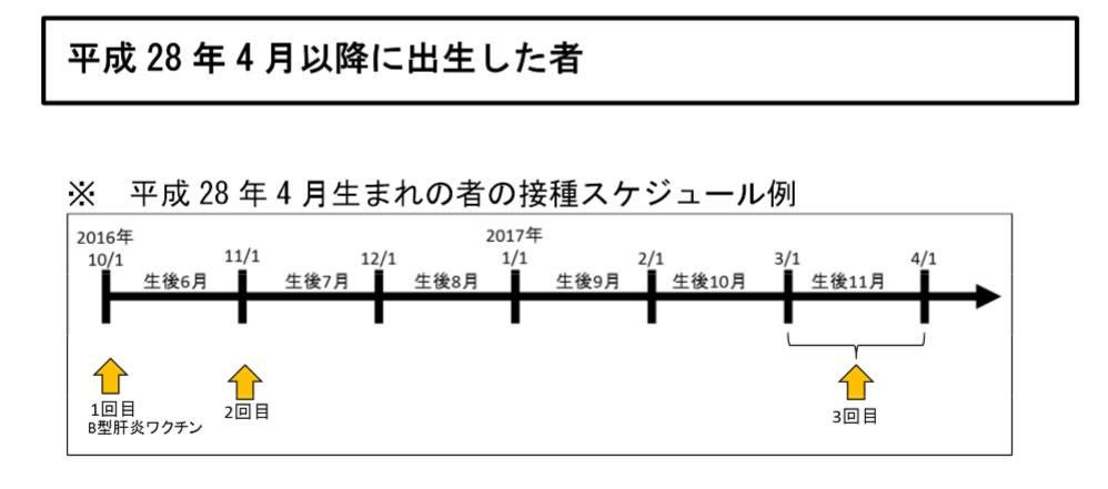 10月からB型肝炎ワクチンを定期接種に ~厚労省・予防接種基本方針部会