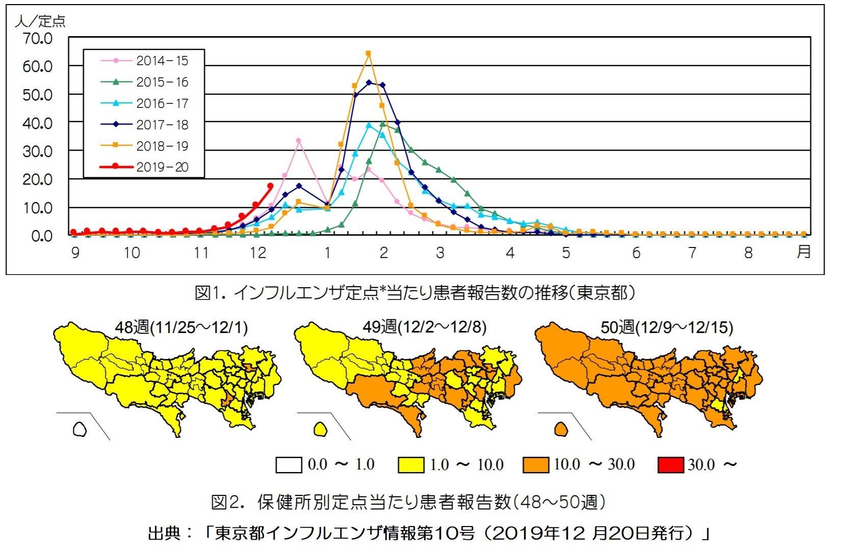 インフルエンザが流行中、職場での感染予防リーフレットを作成(東京都)