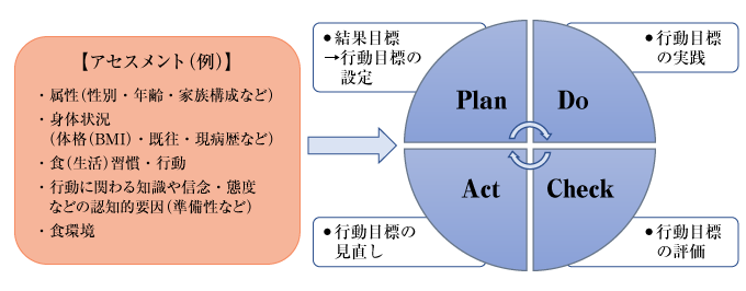 No.2 行動科学を搭載したIoT有効活用のすすめ(提供:田辺三菱製薬(株))